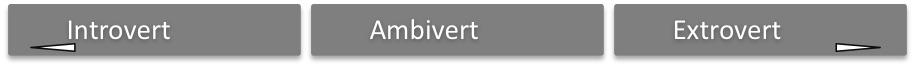 introvert-ambivert-extrovert-spectrum